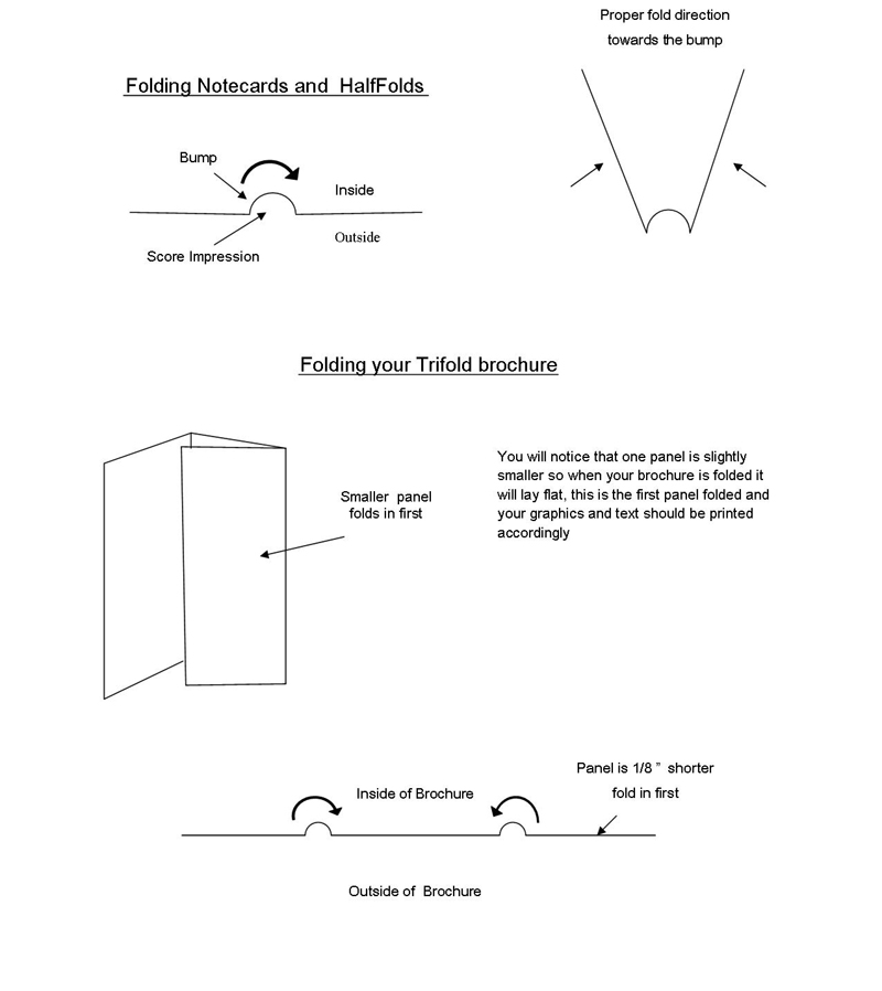 folding scored cardstock instructions