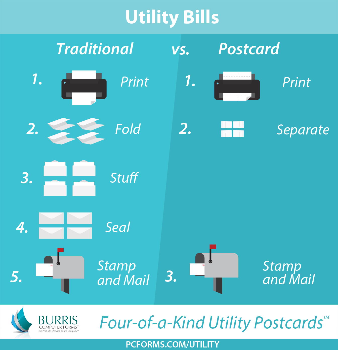 utility bill postcards | perforated postcards | tear-away postcards
